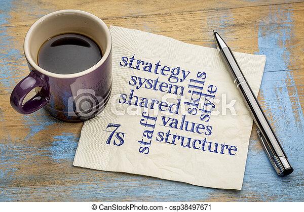 7s, modèle, organisationnel, culture - csp38497671