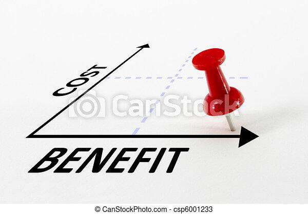 analyse, marqueur, cible, épingle, cout, bénéfice, concept - csp6001233