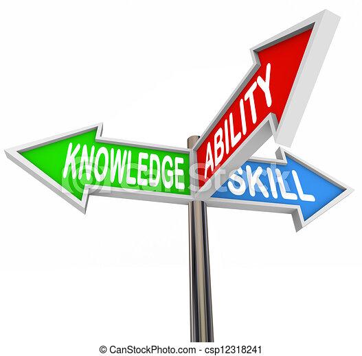 apprentissage, connaissance, mots, signes, compétence, 3-way, capacité - csp12318241