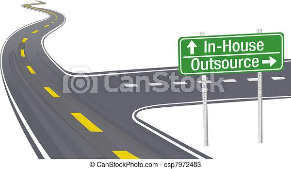 business, chaîne, fourniture, décision, outsource, inhouse - csp7972483
