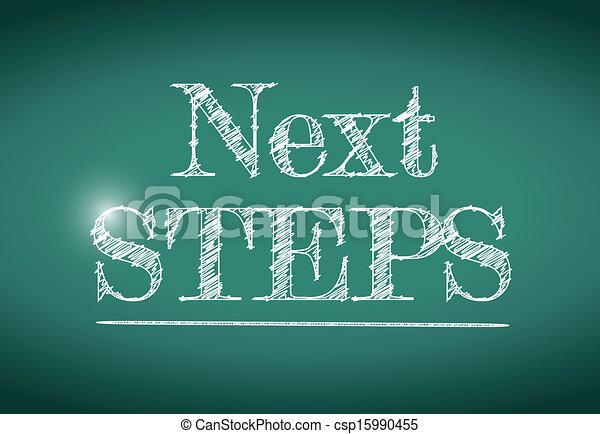 chalkboard., écrit, étapes, message, suivant - csp15990455