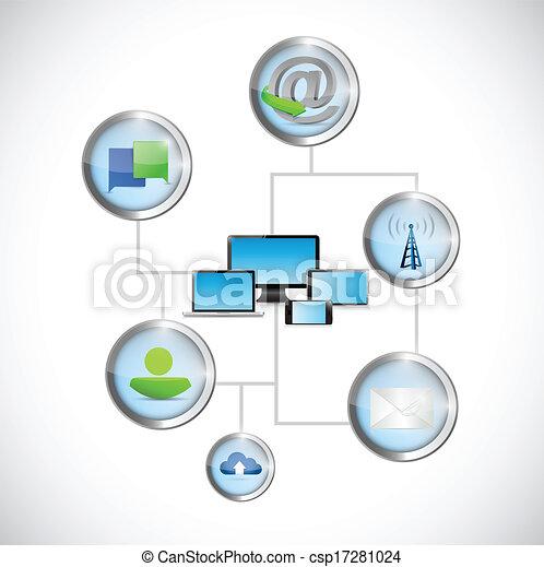 communication, technologie informatique, réseau - csp17281024