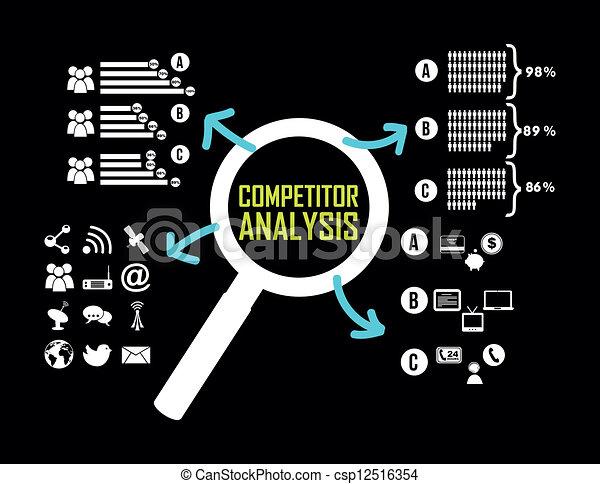 concurrent, analyse - csp12516354