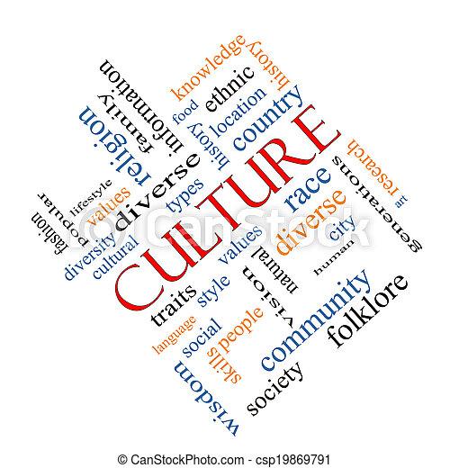 culture, concept, mot, nuage, incliné - csp19869791