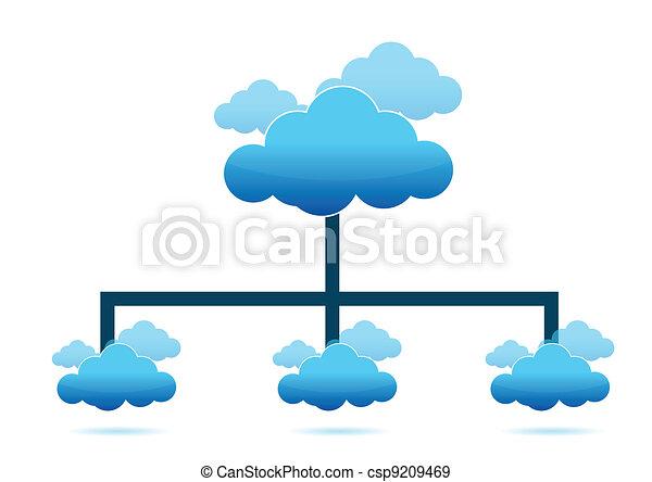 diagramme, nuage, calculer - csp9209469