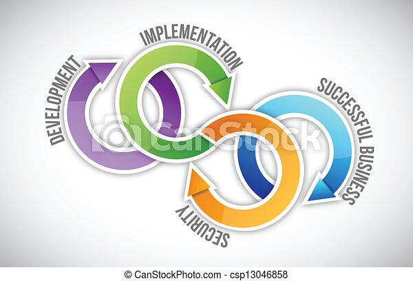 diagramme, propriété, intellectuel - csp13046858