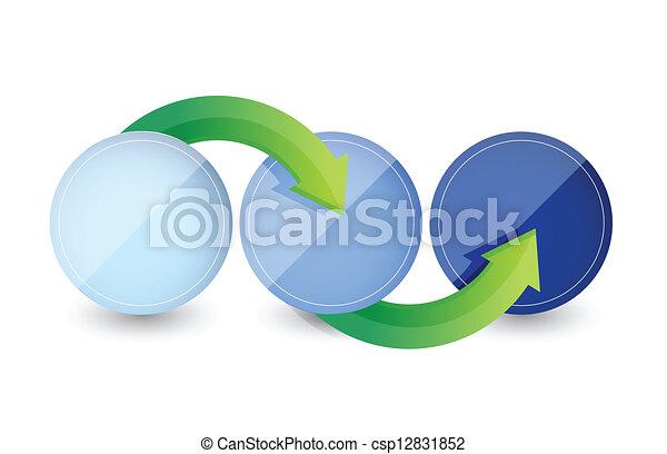 diagramme, sphère, étape - csp12831852