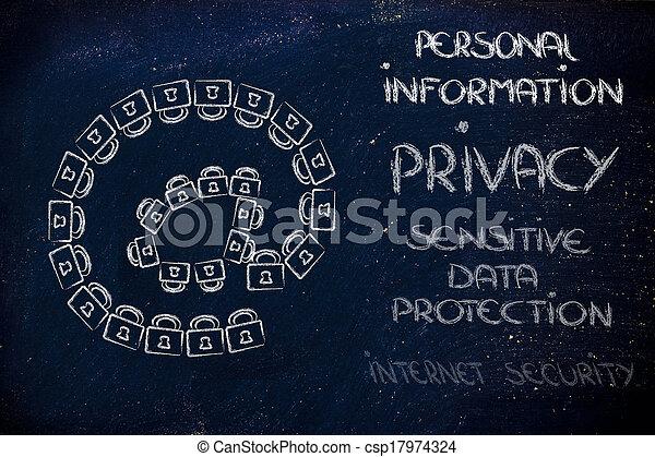 données, créer, information, personnel, intimité, serrures, symbol:, sécurité, email - csp17974324