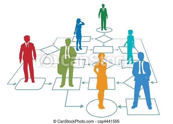 gestion, business, processus, couleurs, équipe, organigramme - csp4441595