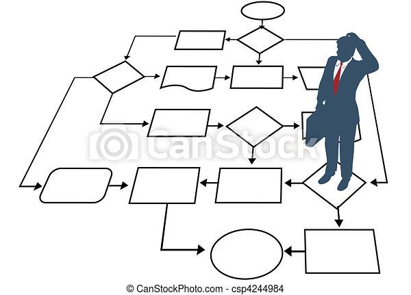 gestion, business, processus, décision, organigramme, homme - csp4244984
