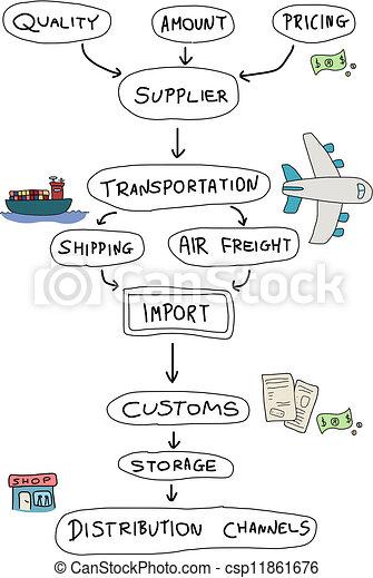 importation - csp11861676