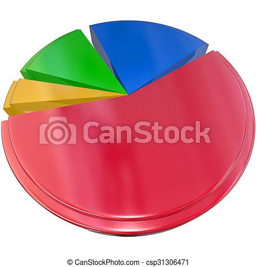 intelligence, diagramme, résultats, réponses, tarte, enquête, recherche, marché - csp31306471