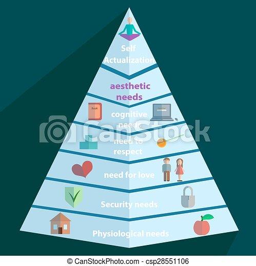 maslow, pyramide, icône - csp28551106