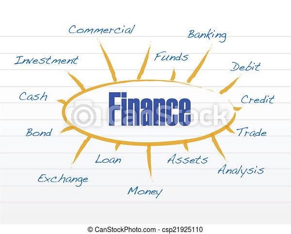 modèle, conception, finance, illustration - csp21925110