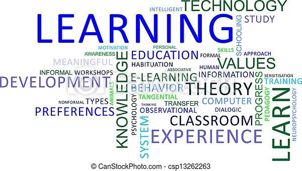 mot, -, nuage, apprentissage - csp13262263