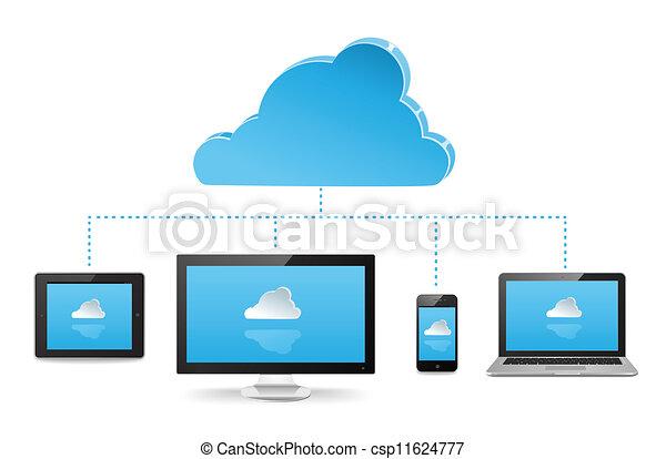 nuage, serveur - csp11624777