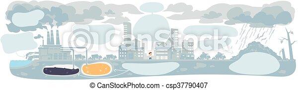 nuages fumée, écologie, infographic, urbain - csp37790407