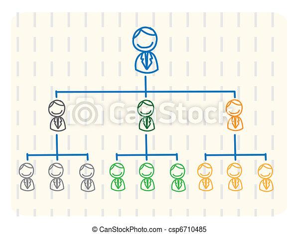 organisation - csp6710485