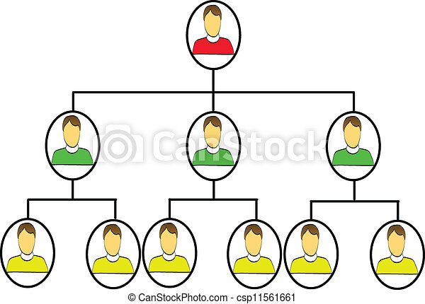 organisation, diagramme - csp11561661