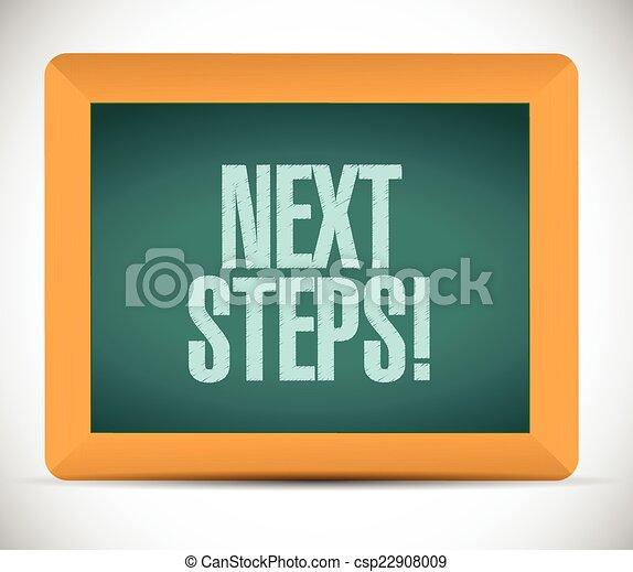planche, étapes, suivant, message - csp22908009
