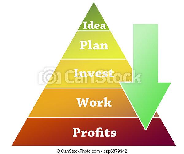 profit, pyramide, illustration affaires - csp6879342
