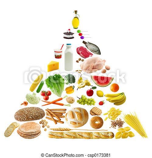 pyramide nourriture - csp0173381