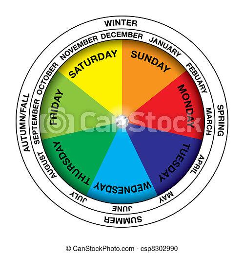 roue, calendrier - csp8302990