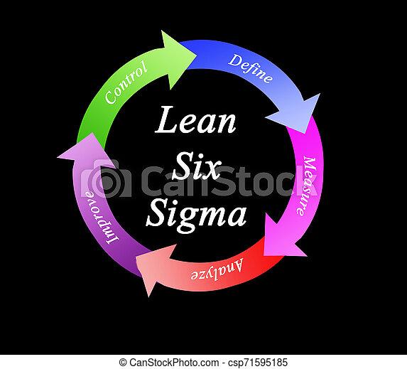 sigma, maigre, six - csp71595185