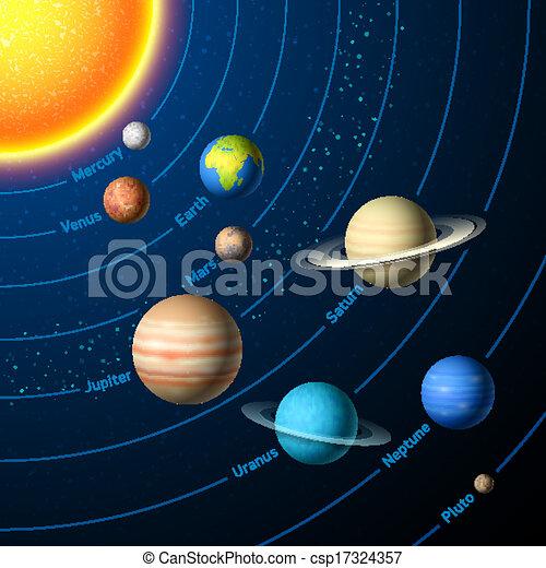 système, solaire - csp17324357