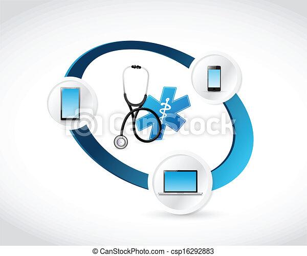 technologie, concept médical, connecté - csp16292883