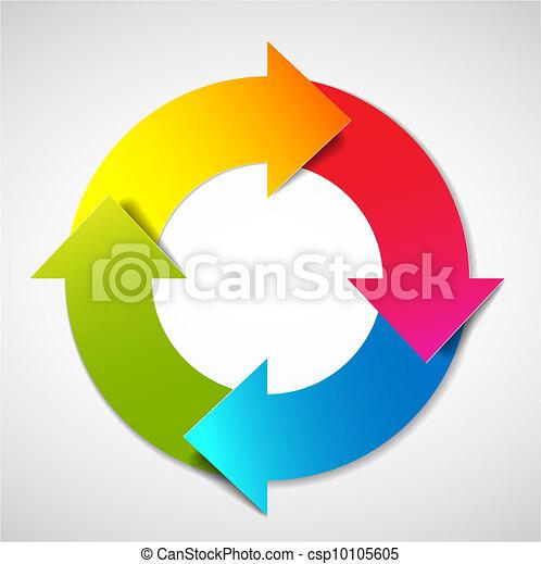vie, vecteur, diagramme, cycle - csp10105605